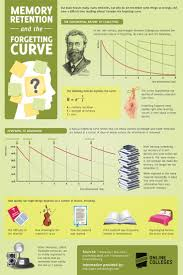 images about study skills on pinterest  colleges essay  flashcard