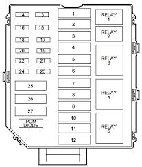 2007 lincoln mkx fuse box diagram wirdig edge fuse box diagram as well 2007 lincoln town car fuse box diagram
