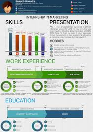 cv alexandre sampol cv internship marketing cv alexandre sampol 2015 cv internship marketing projectmanager