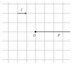 Полярные координаты – подробное пособие для чайников