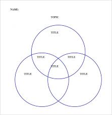 venn diagram templatees   free  amp  premium templates   free    the three circle venn diagram in word doc