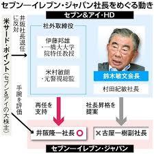 「鈴木敏文会長=鈴木康弘取締役」の画像検索結果