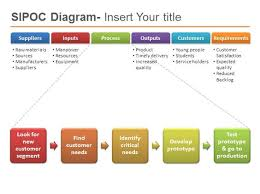 templates and presentation on pinterestsipoc powerpoint template six sigma  powerpointpresentation ppt  sipoc  diagram