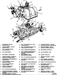 1995 4 3 vortec firing order diagram 1995 image i need firing order and distrubtor cap diagram for 1995chevy on 1995 4 3 vortec firing order