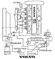 volvo xc stereo wiring diagram wiring diagrams and schematics volvo car radio stereo audio wiring diagram autoradio connector