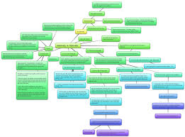 hl english blog portfolio  the stranger mindmap jpg