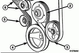 pontiac aztek stereo wiring diagram images 2003 pontiac grand am 2003 pontiac grand am wiring harness diagram for diagram