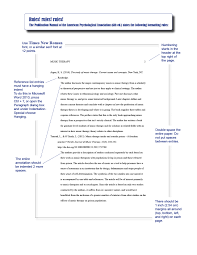 annotated bibliography apa format template Source