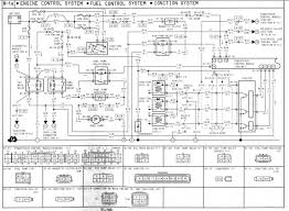 hvac wiring diagrams troubleshooting wiring diagram and white hvac wiring diagram black ideas mive systems work 5 ton central air conditioner 60000 btu ac system