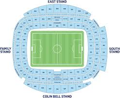 Select Tickets for Manchester City v Arsenal: Manchester City Ticketing