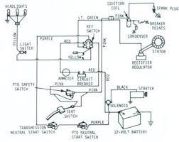john deere wiring diagram wirdig my model 210 tractor will not start not even crank i believe