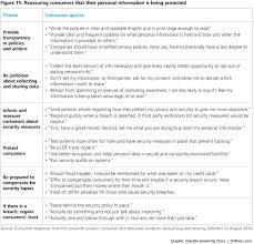 consumer behavior audit essay 91 121 113 106 consumer behavior audit essay