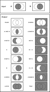 file logicgates jpg   wikimedia commonsfile logicgates jpg