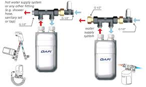 Hot Water Heater Accessories Dafi In Line Water Heater Undersink Tankless Hot Water Electric