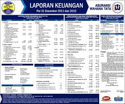 Hasil gambar untuk laporan keuangan