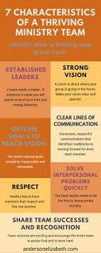 1000 ideas about leadership characteristics 1000 ideas about leadership characteristics leadership traits test test and leadership development