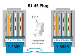 cat6 connection wiring diagram on cat6 images free download Cat 6 Plug Wiring Diagram cat6 connection wiring diagram 14 dsl connection wiring diagram cat6 plug wiring cat6 plug wiring diagram
