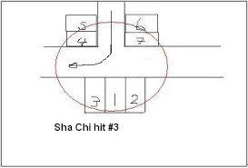 feng shui sha chi hit 3 chi yung office feng