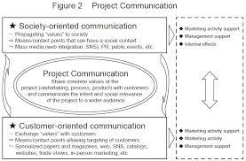 doctoral dissertation citation jpg