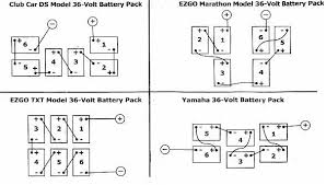 wiring diagram for 2002 ezgo golf cart the wiring diagram ez go golf cart wiring diagram nilza wiring diagram