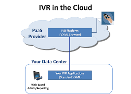 ivr solution providers india   ivr service providersivr