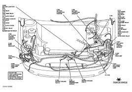 diagram of fuse box brakes problem 1999 ford taurus 6 cyl front 2carpros com forum automotive pictures 266999 fuse4 2