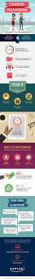 how many people change their career to accountancy career changer infographic