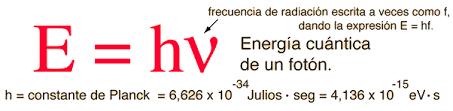 Resultado de imagen de La Energía de Planck