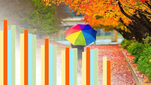 How weather affects real estate, and why <b>spring</b> is not the best time ...
