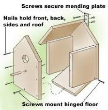 George blog » Blog Archive » Free birdhouse plansFree birdhouse plans  bird house patterns and projects