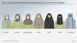 <b>Хиджаб</b>, чадра, паранджа - в чем разница? | Мультимедийные ...
