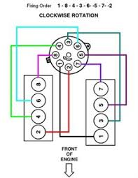 diagram firing order 5 9 dodge ram 1500 fixya Wiring Diagram For 1996 Dodge 1500 8e7d107 jpg wiring diagram for 1996 dodge ram 1500