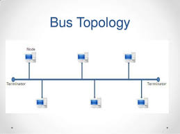 network topology ppt   bus topology