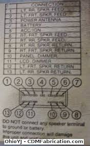 89 yj radio wiring diagram wiring diagrams and schematics jeep wrangler stereo wiring diagram diagrams and schematics
