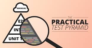 The Practical Test <b>Pyramid</b>