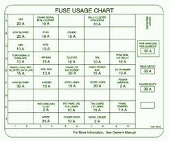 gm 3800 series 1 engine diagram tractor repair wiring diagram 90 lumina 3 1 v6 engine diagram besides chevy 2 8 ze plug location as well