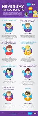 17 best ideas about customer service customer 8 things your customer service team should never say to customers infographic business