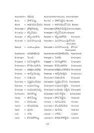 learns english and english language english to telugu meaning english to telugu meaning list of verbs