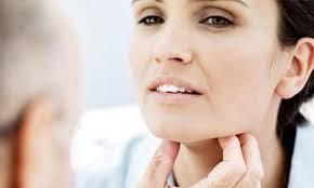 Imagini pentru tiroida