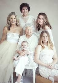 Семейная: лучшие изображения (32) в 2019 г. | Семейные ...