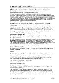 Prashanth CV