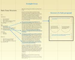 structure of a essay essay structuring prezi for teaching essay structure  kayhammond figure  example of an essay
