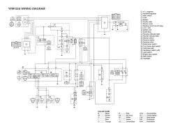 yamaha rhino wiring diagram yamaha image wiring yamaha rhino 450 wiring diagram wiring diagram schematics on yamaha rhino wiring diagram