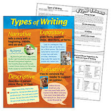 T       Types of Writing Learning Chart TREND enterprises  Inc