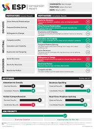 esp hiring assessment emergenetics esp comparison report