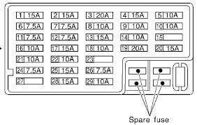 1999 infiniti g20 fuse box diagram 1999 wiring diagrams online