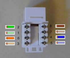 cat 5 wiring diagram to wall jack images cat5e wall jack wiring diagram in here if you want to more gallery