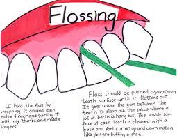 """Résultat de recherche d'images pour """"flossing"""""""