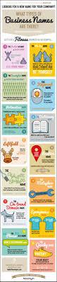 top ideas about business s marketing ideas business organization