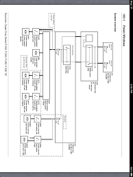 need power window wiring diagram ford truck enthusiasts forums it is an overview of the system and should help you understand what is connected to what there are more details on other diagrams but figured this would